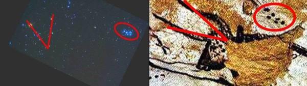 """a sinistra: La """"V"""" del Toro (Iadi) e le Pleiadi nel cielo odierno a destra: Le corna del Toro e le supposte Pleiadi nella grotta di Lascaux"""