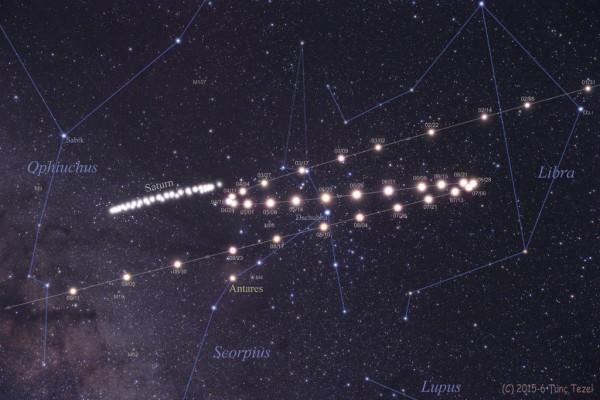 Moti apparenti di Marte e Saturno da gennaio a settembre 2016