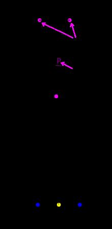 parallasse