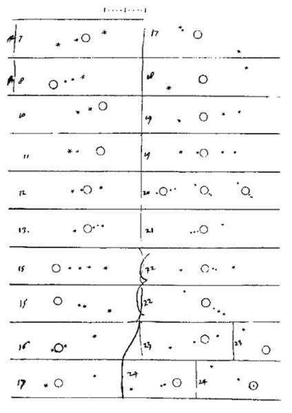 galileo-disegni-satelliti-medicei