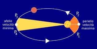 Keplero2