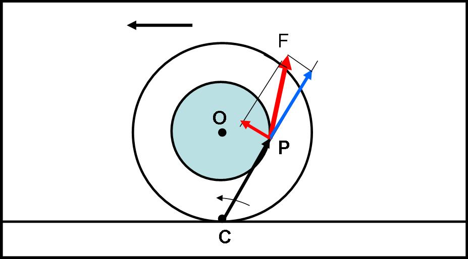 Figura 5