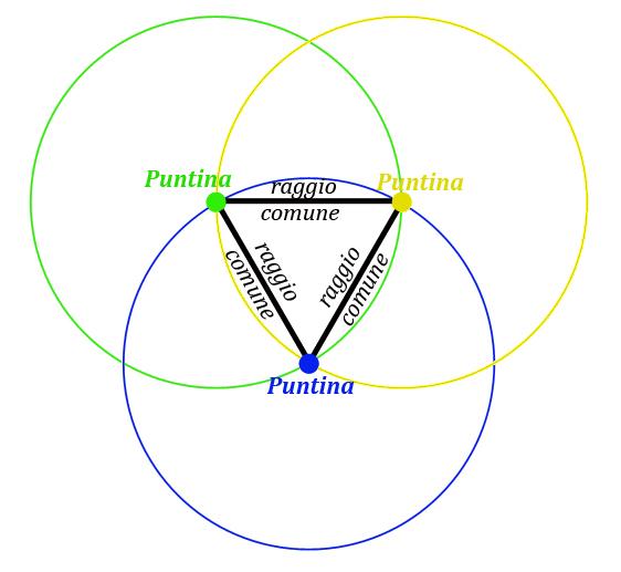 figura-4-secondo-triangolo