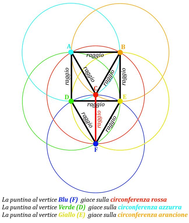 figura-5-soluzione-simmetrica