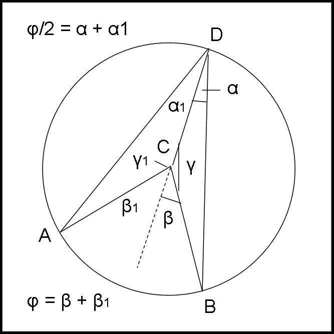Figura 9bis