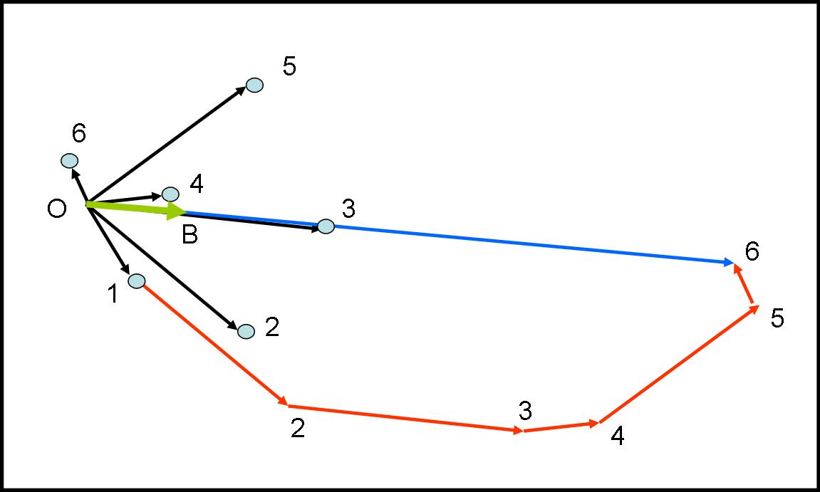 Figura 4bis