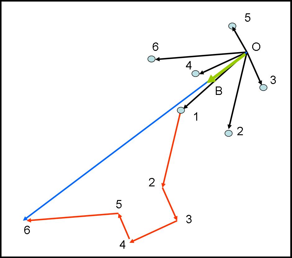 Figura 4ter