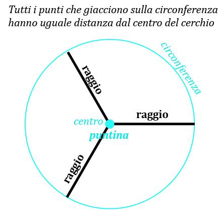 figura1-puntina-sola