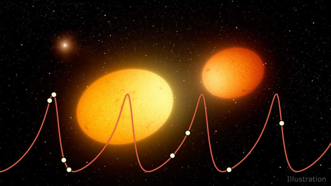 """Una visione artistica del """"batticuore"""" stellare, identificato in molte stelle doppie da Kepler e poi studiato con i telescopi terrestri. Fonte: NASA/JPL-Caltech"""