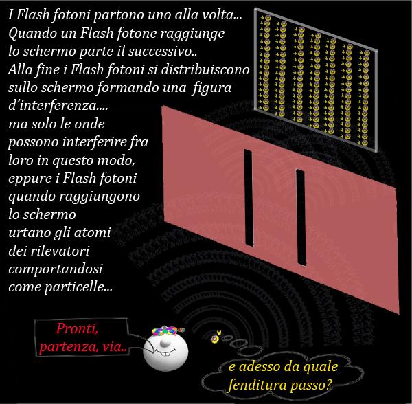 01-figura-1-fotoni-sia-onde-sia-particelle