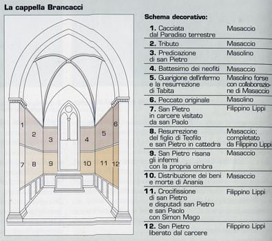 schema-cappella