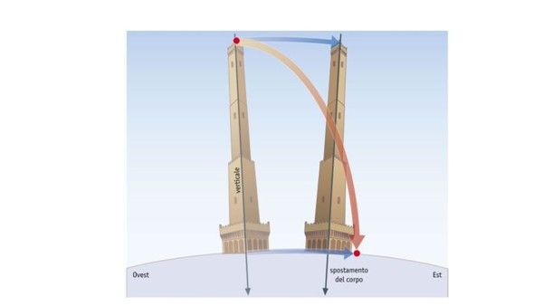 torre7