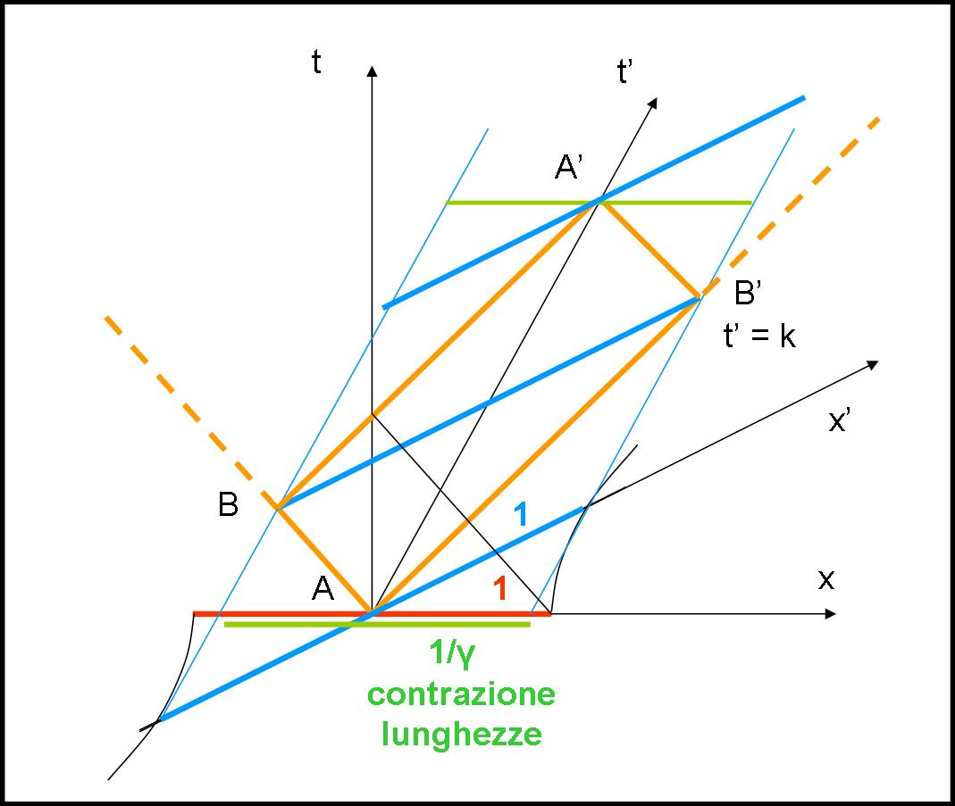 Figura 44