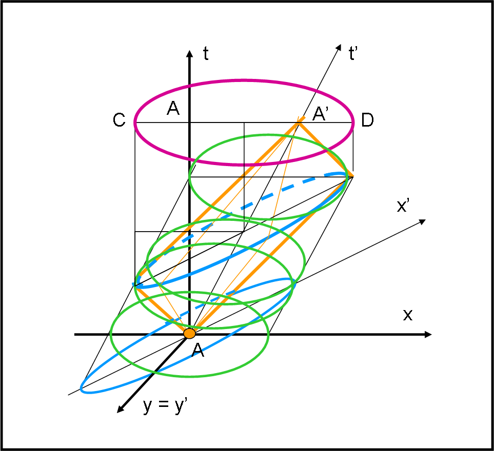 Figura 47