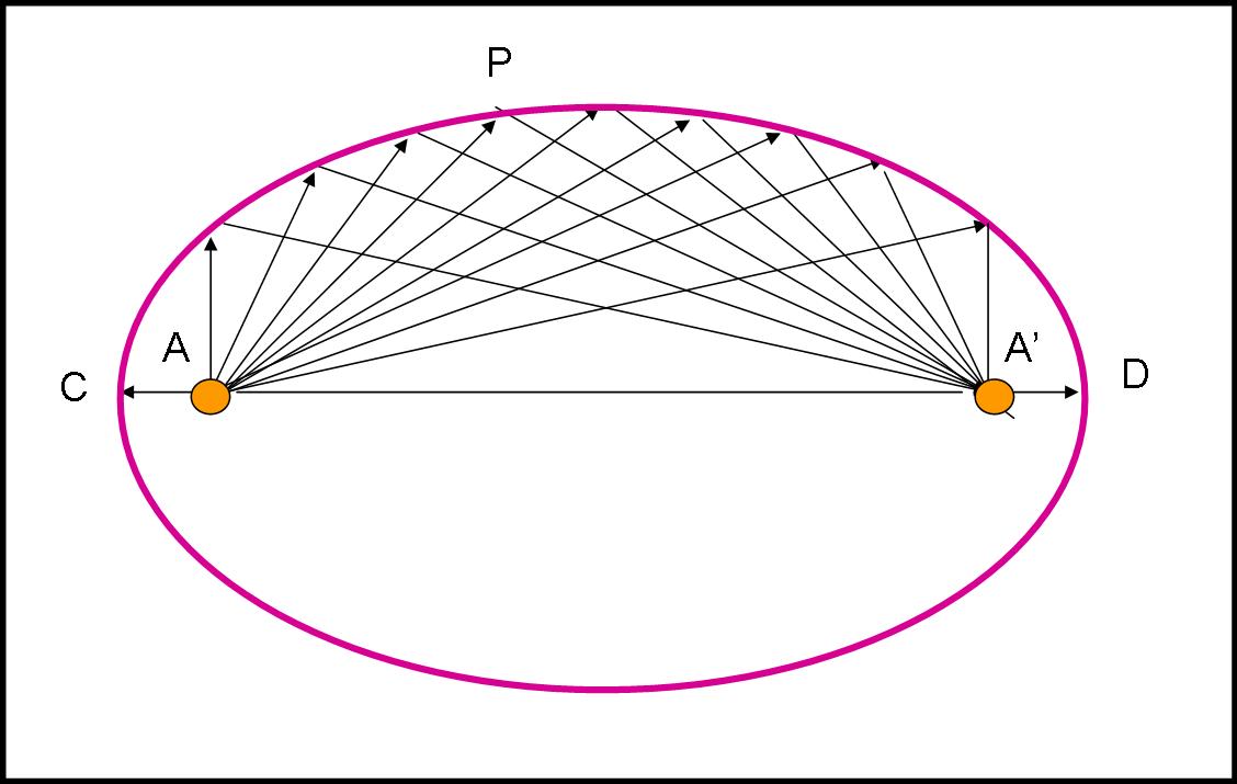 Figuraa 49