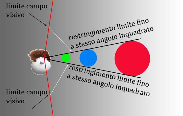 Figura 2 stesso angolo inquadrato