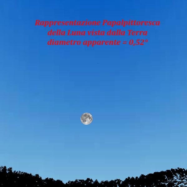 Figura 6 Luna vista dalla Terra
