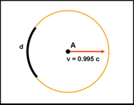 Figura 55