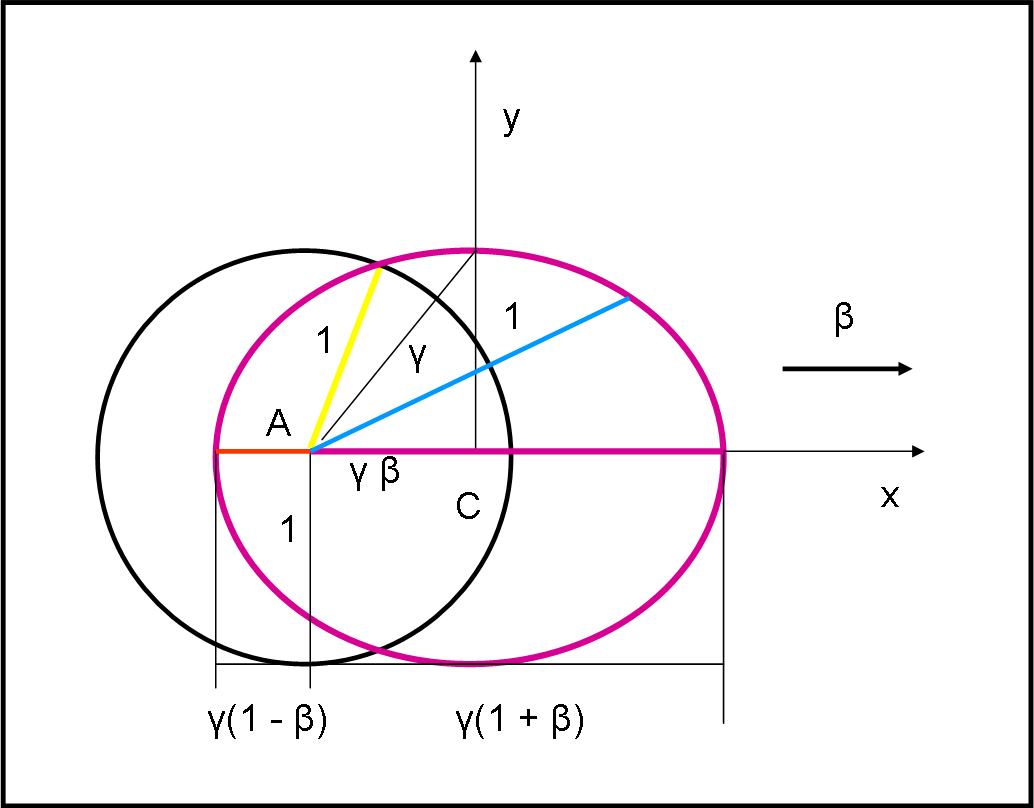 Figura 51