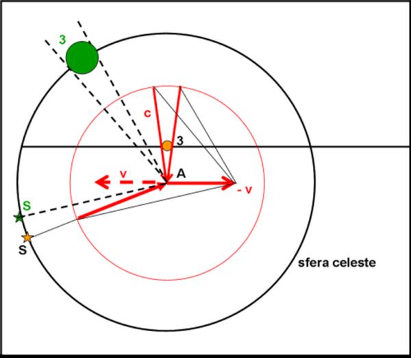 Figura 62