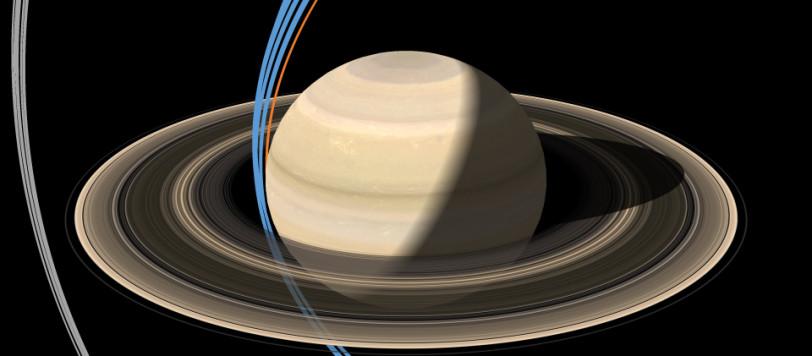 le orbite del GRAN FINALE i Cassini. Fontee: NASA, JPL
