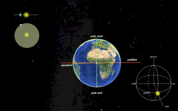 1 circolare equatore