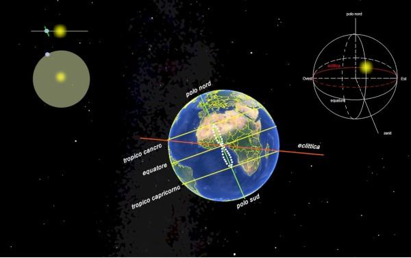2 circolare eclittica