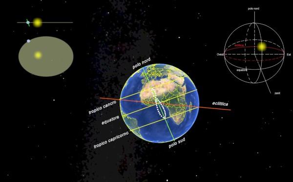 4 ellittica eclittica