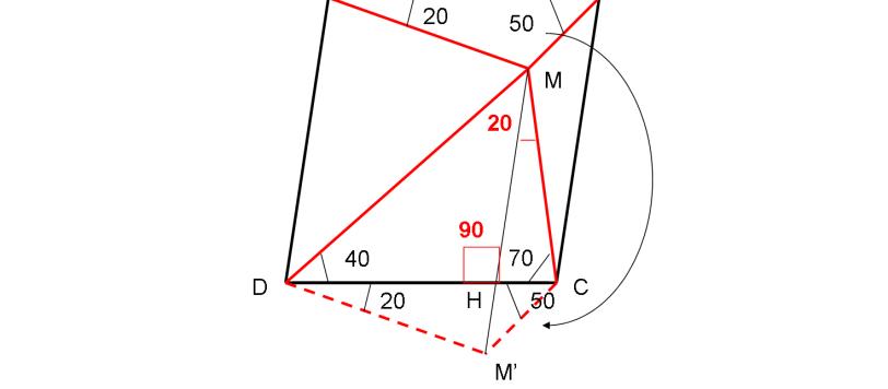 triangosol
