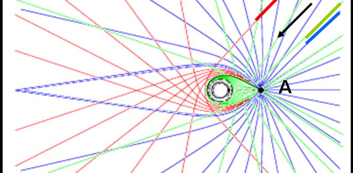 Figura 23
