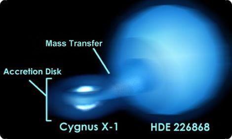 CygX1