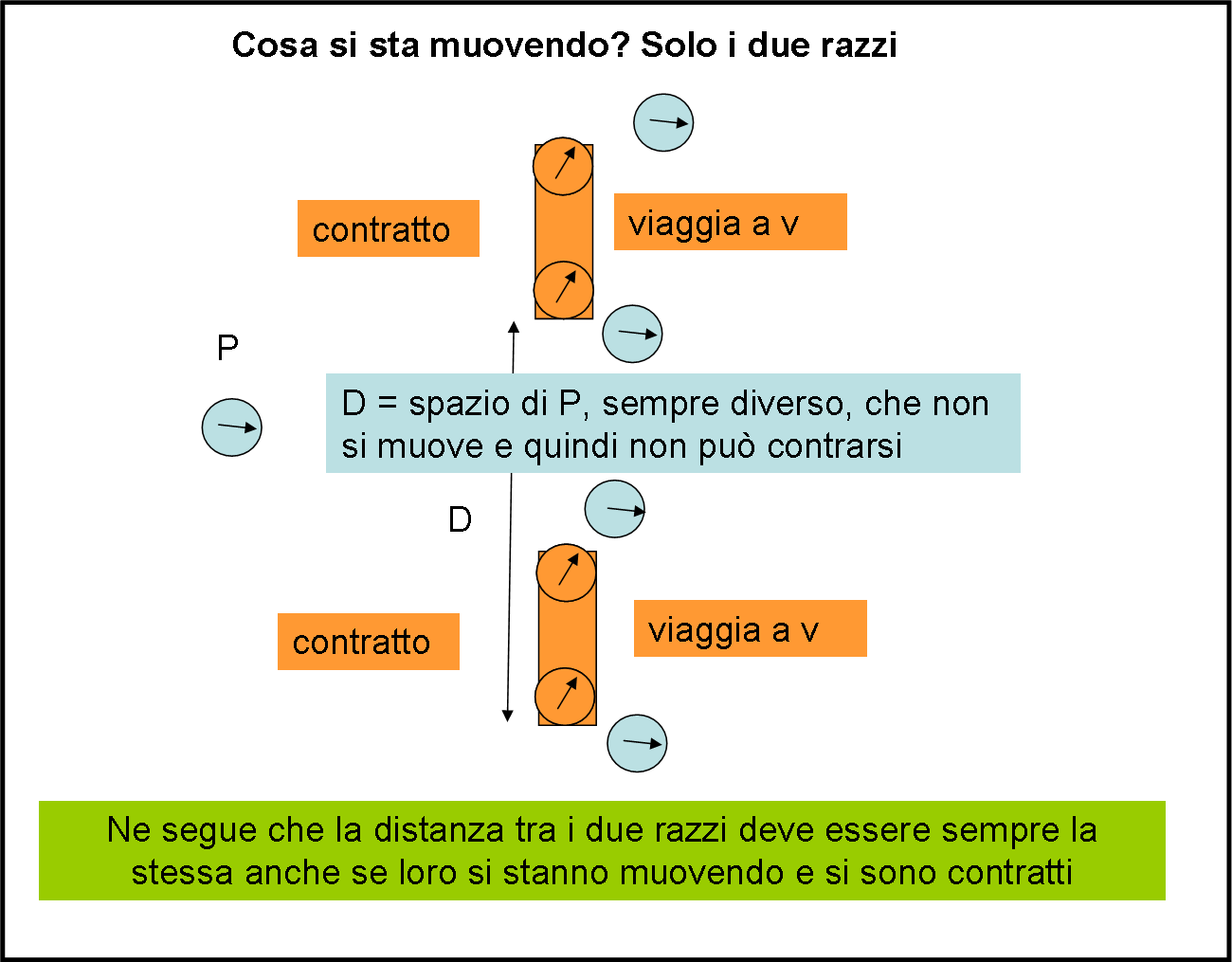 belrazzo1