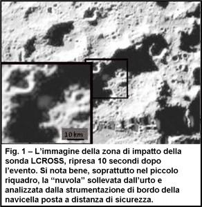 impatto1-292x300