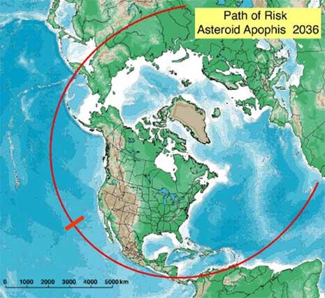Figura 3. la sottile linea rossa rappresenta l'insieme dei possibili punti d'impatto di un certo asteroide. Il trattino perpendicolare alla linea è il luogo di massima probabilità. Se il trattore gravitazionale attirasse verso di sé l'asteroide, come illustrato in Fig. 2, il punto d'impatto si sposterebbe verso destra (o verso sinistra) fino a uscire dalla sfera terrestre. La figura rappresenta il caso di Apophis com'era stato ipotizzato prima che le nuove osservazioni scongiurassero l'impatto del 2036.