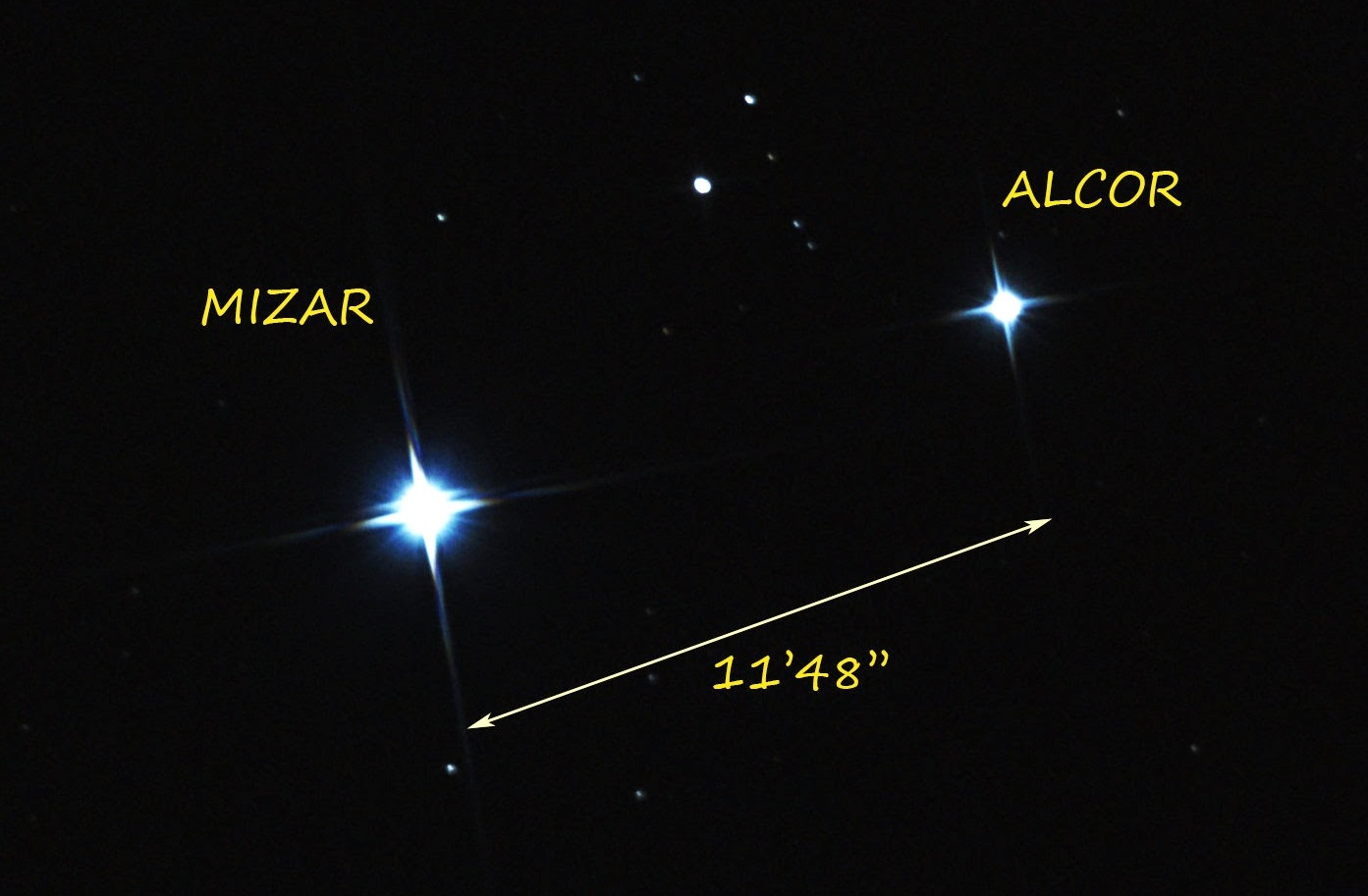 Mizar e Alcor sono stelle che si trovano nella costellazione dell'Orsa Maggiore molto famose per essere una delle poche stelle doppie visuali.