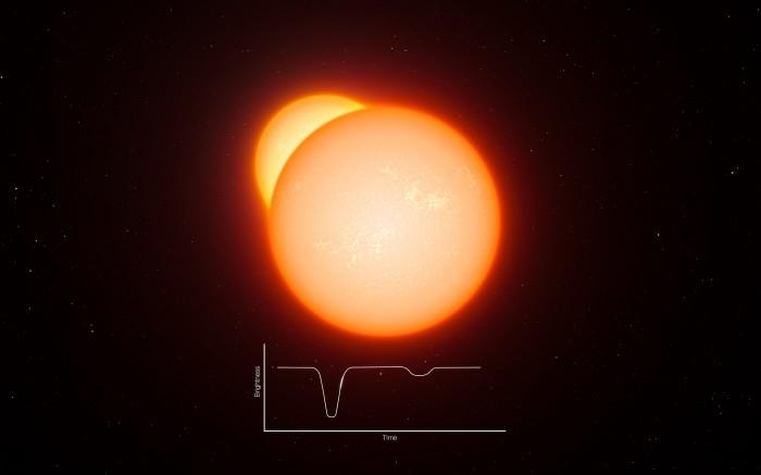 Rappresentazione artistica di binaria a eclissi