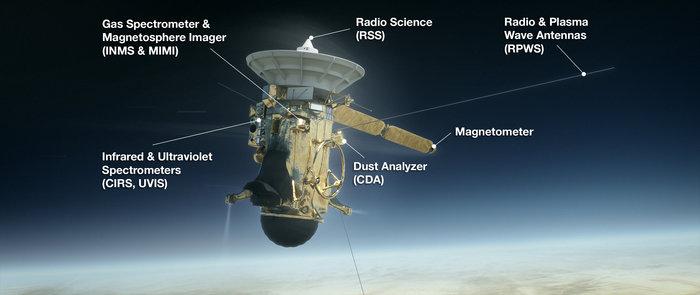 Cassini-sonda-con-strumenti