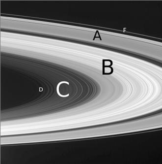 anello1