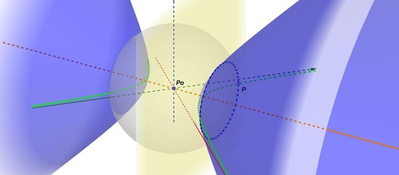 iperboloide di rotazione