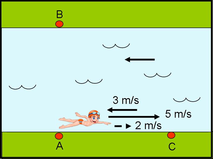 Figura 7a