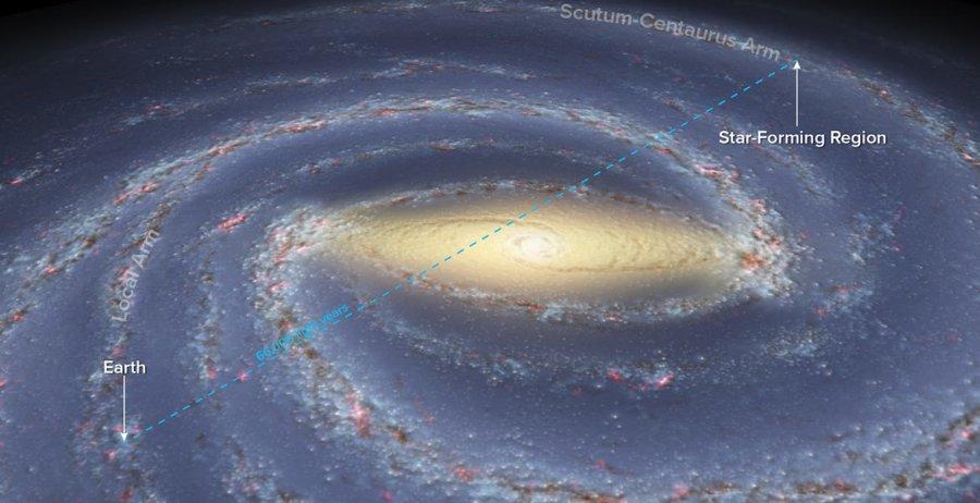 Misurata, finalmente e direttamente, attraverso la parallasse annua, la distanza tra due punti periferici della Via Lattea: la Terra e la zona di nascite stellari denominata G007.47+00.05. Fonte: Bill Saxton, NRAO/AUI/NSF; Robert Hurt, NASA.