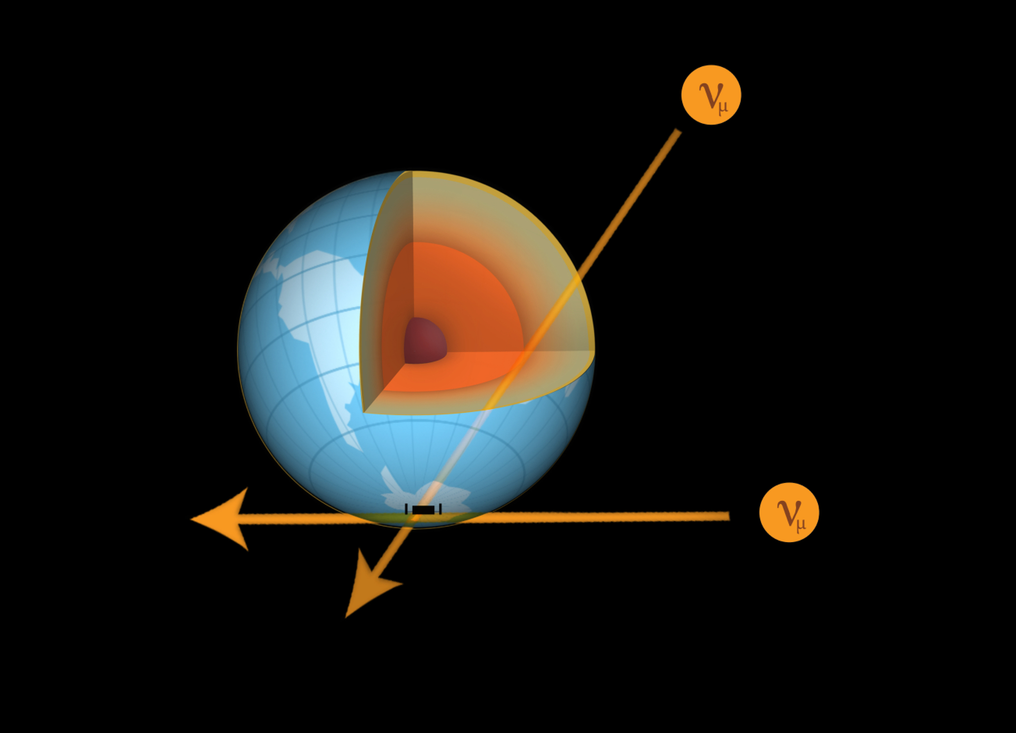 IceCube ha misurato il flusso di neutrini in funzione dell'energia e della direzione di provenienza. Fonte: IceCube Collaboration.