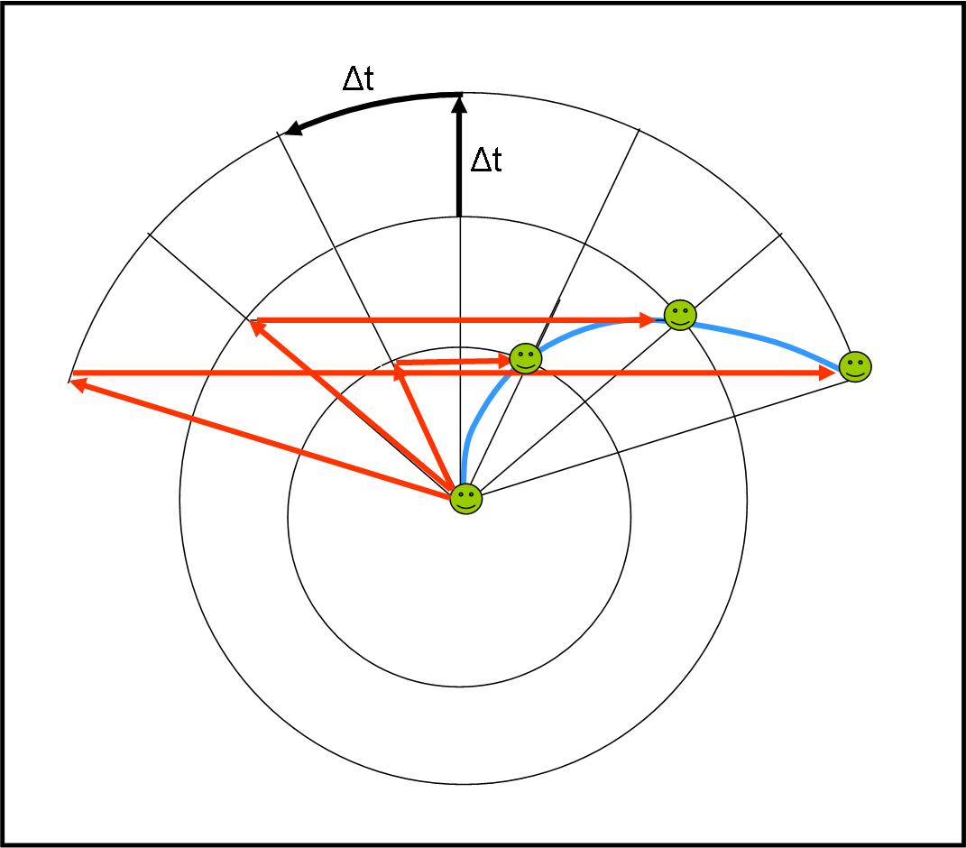 Figura 6