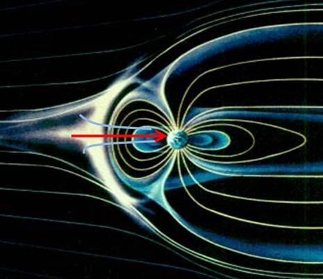 Un FTE si apre tra i campi magnetici terrestre e solare (cilindro azzurro) e attraverso esso le particelle del vento solare raggiungono il suolo terrestre.