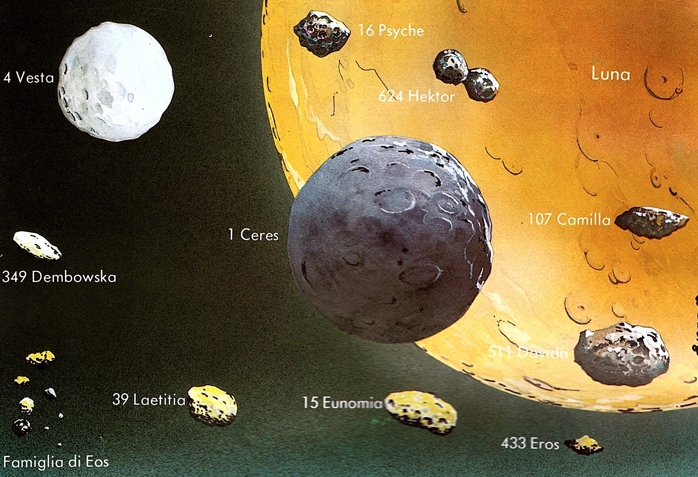 dimensioni-asteroidi
