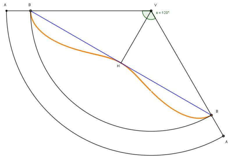 ellisse e geodetica nel piano