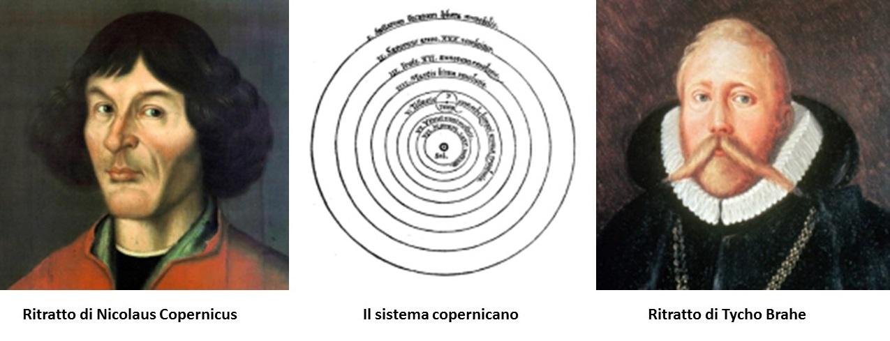 Copernico-Brahe