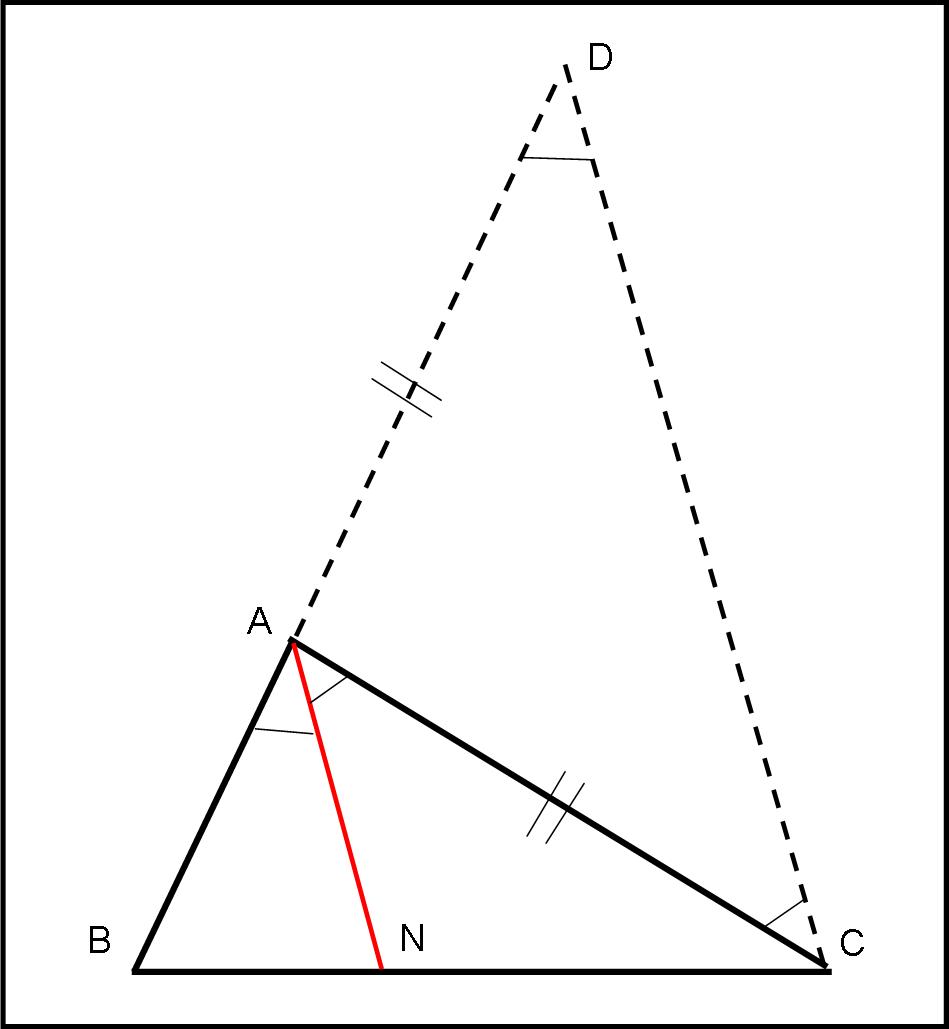 Figura 40
