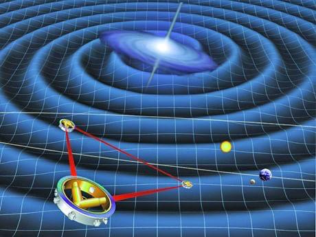 Il triangolo di LISA sarà pronto a ricevere i segnali di uno stropicciamento dello spaziotempo