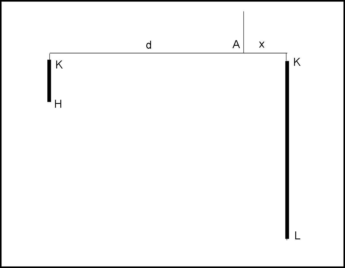 Figura 35